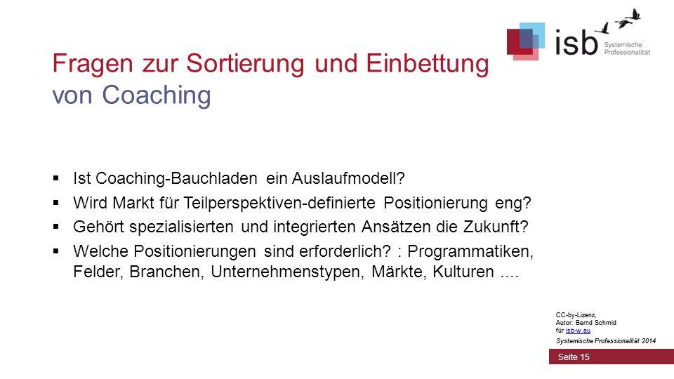 CC-by-Lizenz, Autor: Bernd Schmid für isb-w.euisb-w.eu Systemische Professionalität 2014 Fragen zur Sortierung und Einbettung von Coaching  Ist Coaching-Bauchladen ein Auslaufmodell.