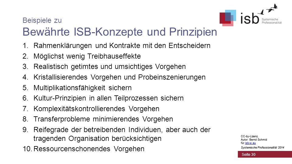 CC-by-Lizenz, Autor: Bernd Schmid für isb-w.euisb-w.eu Systemische Professionalität 2014 Seite 30 Beispiele zu Bewährte ISB-Konzepte und Prinzipien 1.Rahmenklärungen und Kontrakte mit den Entscheidern 2.Möglichst wenig Treibhauseffekte 3.Realistisch getimtes und umsichtiges Vorgehen 4.Kristallisierendes Vorgehen und Probeinszenierungen 5.Multiplikationsfähigkeit sichern 6.Kultur-Prinzipien in allen Teilprozessen sichern 7.Komplexitätskontrollierendes Vorgehen 8.Transferprobleme minimierendes Vorgehen 9.Reifegrade der betreibenden Individuen, aber auch der tragenden Organisation berücksichtigen 10.Ressourcenschonendes Vorgehen CC-by-Lizenz, Autor: Bernd Schmid für isb-w.euisb-w.eu Systemische Professionalität 2014