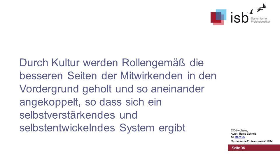 CC-by-Lizenz, Autor: Bernd Schmid für isb-w.euisb-w.eu Systemische Professionalität 2014 Seite 36 Durch Kultur werden Rollengemäß die besseren Seiten der Mitwirkenden in den Vordergrund geholt und so aneinander angekoppelt, so dass sich ein selbstverstärkendes und selbstentwickelndes System ergibt CC-by-Lizenz, Autor: Bernd Schmid für isb-w.euisb-w.eu Systemische Professionalität 2014