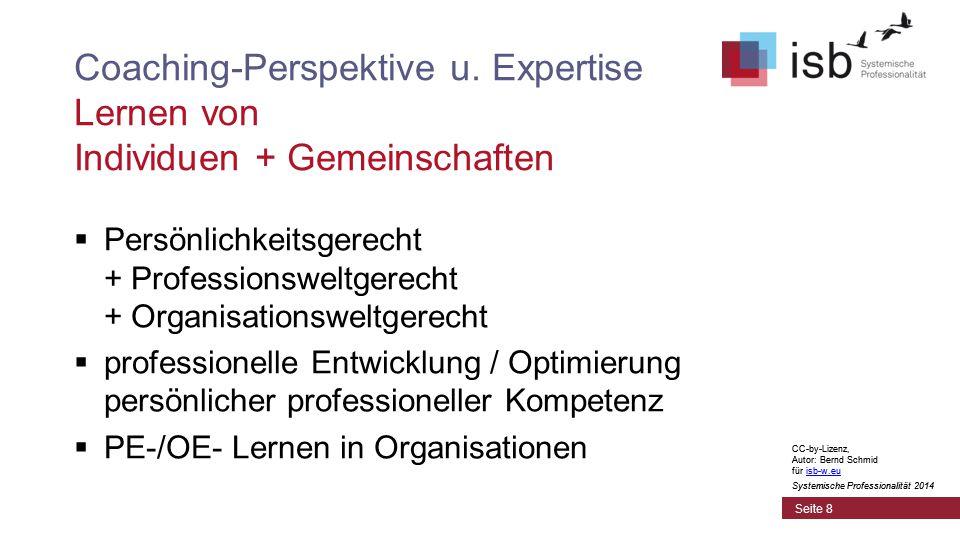 CC-by-Lizenz, Autor: Bernd Schmid für isb-w.euisb-w.eu Systemische Professionalität 2014 Seite 8 Coaching-Perspektive u.