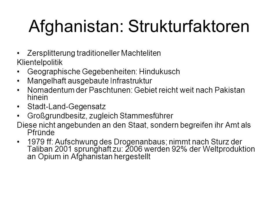 Afghanistan: Strukturfaktoren Zersplitterung traditioneller Machteliten Klientelpolitik Geographische Gegebenheiten: Hindukusch Mangelhaft ausgebaute Infrastruktur Nomadentum der Paschtunen: Gebiet reicht weit nach Pakistan hinein Stadt-Land-Gegensatz Großgrundbesitz, zugleich Stammesführer Diese nicht angebunden an den Staat, sondern begreifen ihr Amt als Pfründe 1979 ff: Aufschwung des Drogenanbaus; nimmt nach Sturz der Taliban 2001 sprunghaft zu: 2006 werden 92% der Weltproduktion an Opium in Afghanistan hergestellt