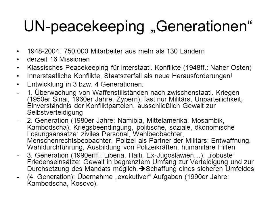 """UN-peacekeeping """"Generationen 1948-2004: 750.000 Mitarbeiter aus mehr als 130 Ländern derzeit 16 Missionen Klassisches Peacekeeping für interstaatl."""