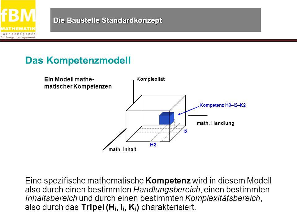 Die Baustelle Standardkonzept Das Kompetenzmodell Eine spezifische mathematische Kompetenz wird in diesem Modell also durch einen bestimmten Handlungsbereich, einen bestimmten Inhaltsbereich und durch einen bestimmten Komplexitätsbereich, also durch das Tripel (H i, I i, K i ) charakterisiert.