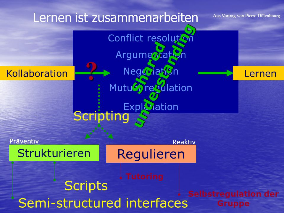 Definition von 'Scripting'  A script is a story or scenario that the students and tutors have to play as actors play a movie script  Wichtige Begriffe:  Scenario / Storyboard  Students as actors  Tutor
