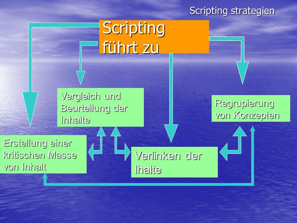 Scripting strategien Scripting führt zu Erstellung einer kritischen Masse von Inhalt Vergleich und Beurteilung der Inhalte Verlinken der Ihalte Regrupierung von Konzepten