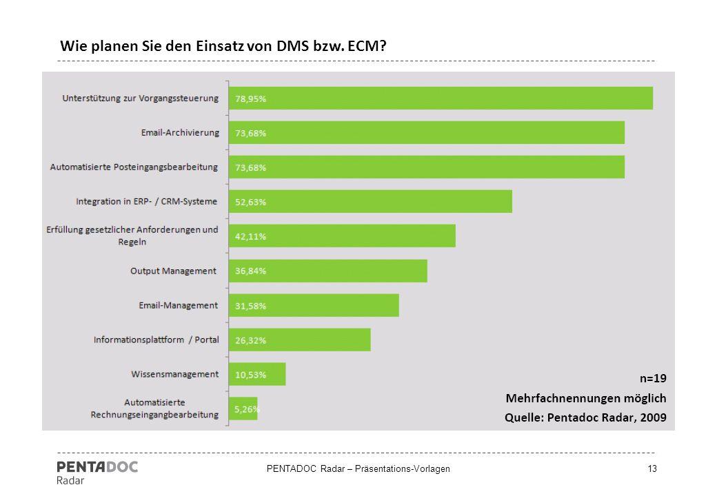 PENTADOC Radar – Präsentations-Vorlagen13 Wie planen Sie den Einsatz von DMS bzw. ECM