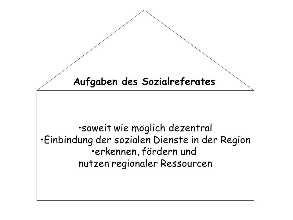 soweit wie möglich dezentral Einbindung der sozialen Dienste in der Region erkennen, fördern und nutzen regionaler Ressourcen Aufgaben des Sozialrefer