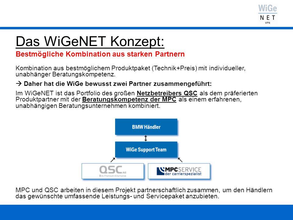 Das WiGeNET Konzept: Bestmögliche Kombination aus starken Partnern Kombination aus bestmöglichem Produktpaket (Technik+Preis) mit individueller, unabhänger Beratungskompetenz.