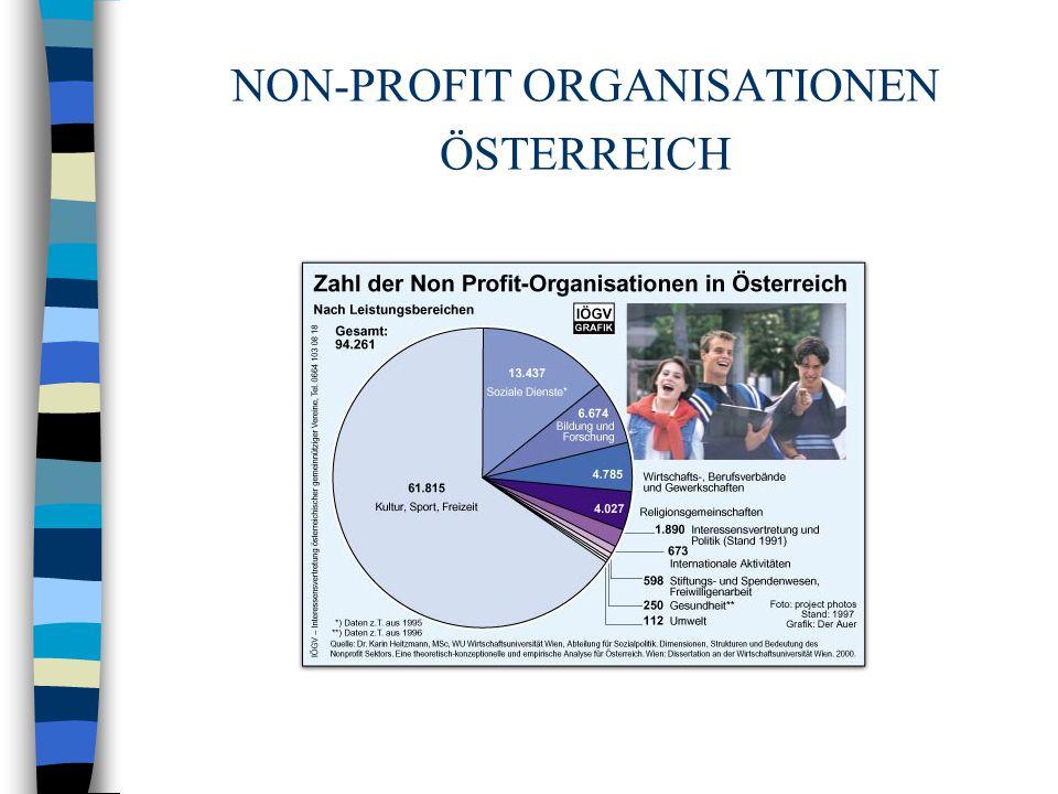 NON-PROFIT ORGANISATIONEN ÖSTERREICH