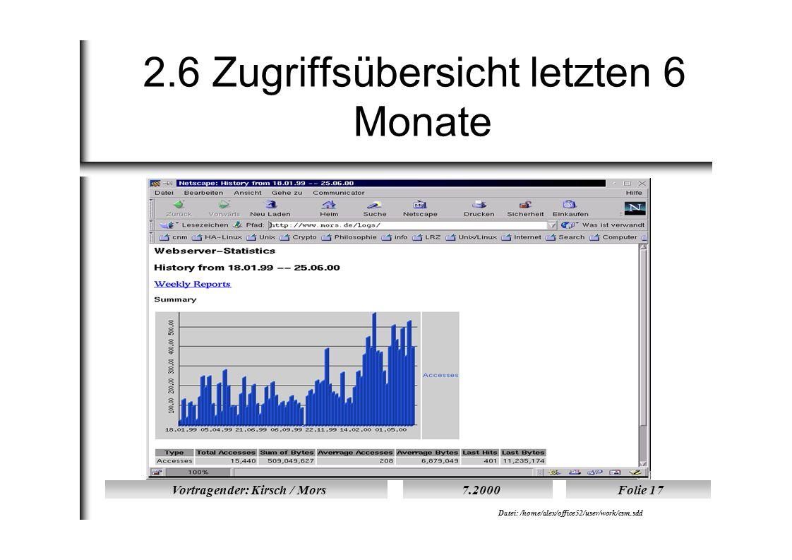 Vortragender: Kirsch / Mors7.2000Folie 17 Datei: /home/alex/office52/user/work/csm.sdd 2.6 Zugriffsübersicht letzten 6 Monate