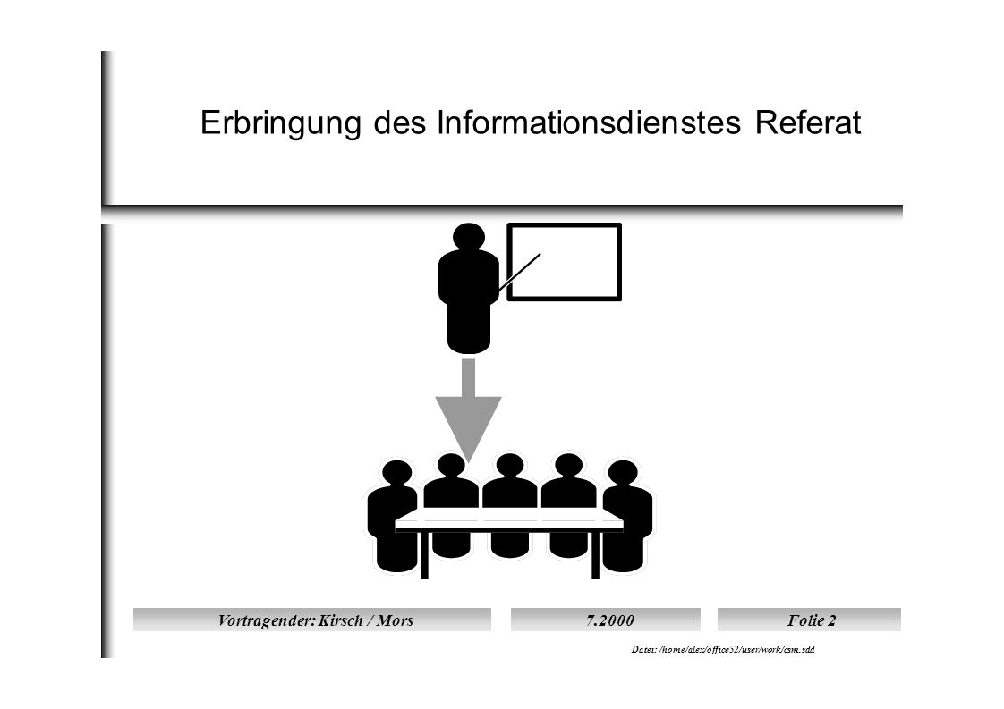 Vortragender: Kirsch / Mors7.2000Folie 2 Datei: /home/alex/office52/user/work/csm.sdd Erbringung des Informationsdienstes Referat