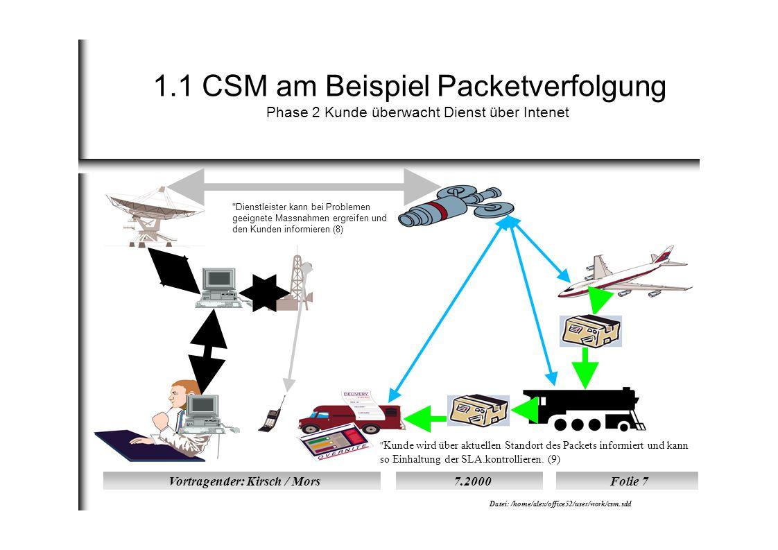 Vortragender: Kirsch / Mors7.2000Folie 7 Datei: /home/alex/office52/user/work/csm.sdd 1.1 CSM am Beispiel Packetverfolgung Phase 2 Kunde überwacht Dienst über Intenet Kunde wird über aktuellen Standort des Packets informiert und kann so Einhaltung der SLA.kontrollieren.