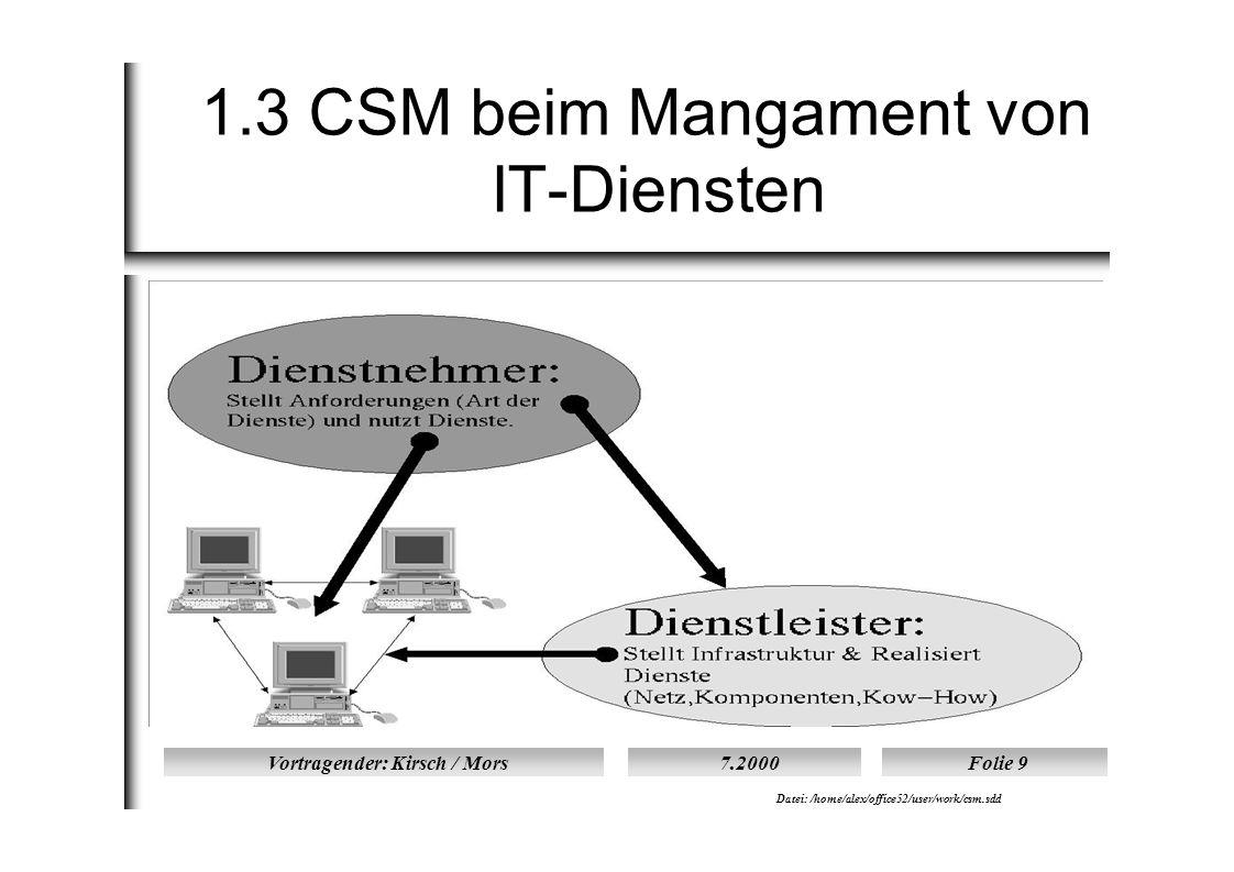 Vortragender: Kirsch / Mors7.2000Folie 10 Datei: /home/alex/office52/user/work/csm.sdd 1.4 Einordnung von CSM in die Dienstnehmer/Dienstleister-Beziehung Dienstn ehmer (Kunde) Dienstleister Bietet Dienste an Benutzt Dienste Qo S Service Level Agreement (Vereinbarung über Dienst Service Provisioning (Diensterbringung ) Service Management (Dienst Management) Überwachung der QoS Parameter Bereitstellung von Management Informationen Management Systems management platforms management systems TTSTTS T oo l to ol s management platforms management systems TTSTTS T oo l to ol s CSM