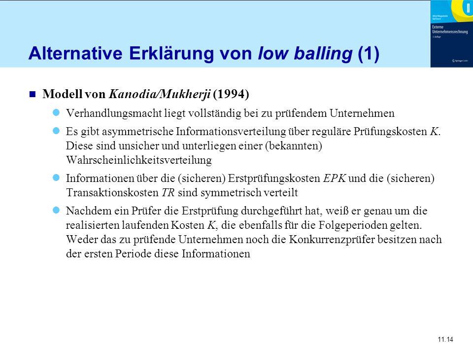 11.14 Alternative Erklärung von low balling (1) n Modell von Kanodia/Mukherji (1994) Verhandlungsmacht liegt vollständig bei zu prüfendem Unternehmen