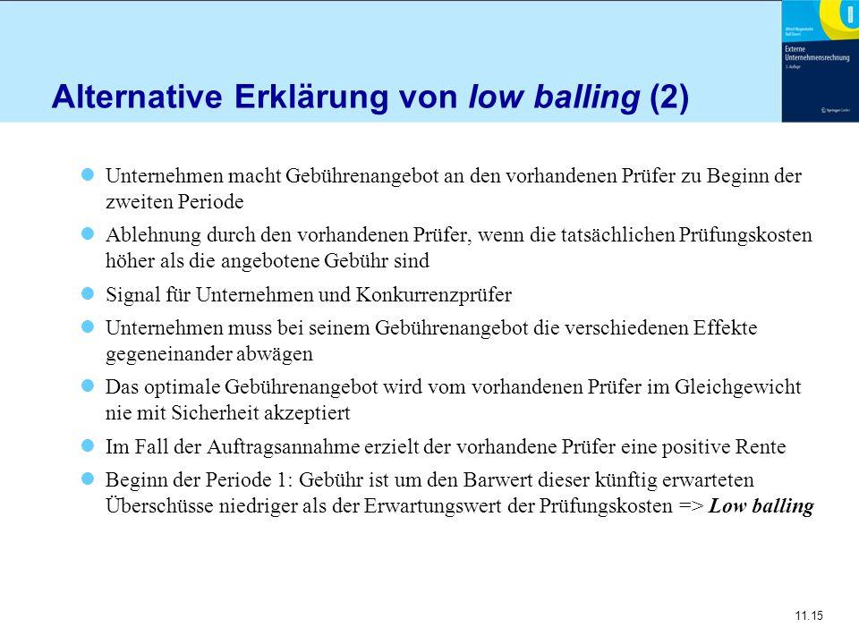 11.15 Alternative Erklärung von low balling (2) Unternehmen macht Gebührenangebot an den vorhandenen Prüfer zu Beginn der zweiten Periode Ablehnung du