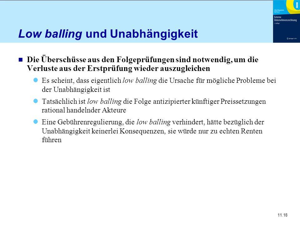 11.18 Low balling und Unabhängigkeit n Die Überschüsse aus den Folgeprüfungen sind notwendig, um die Verluste aus der Erstprüfung wieder auszugleichen