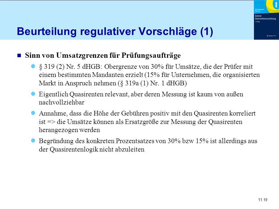 11.19 Beurteilung regulativer Vorschläge (1) n Sinn von Umsatzgrenzen für Prüfungsaufträge § 319 (2) Nr. 5 dHGB: Obergrenze von 30% für Umsätze, die d
