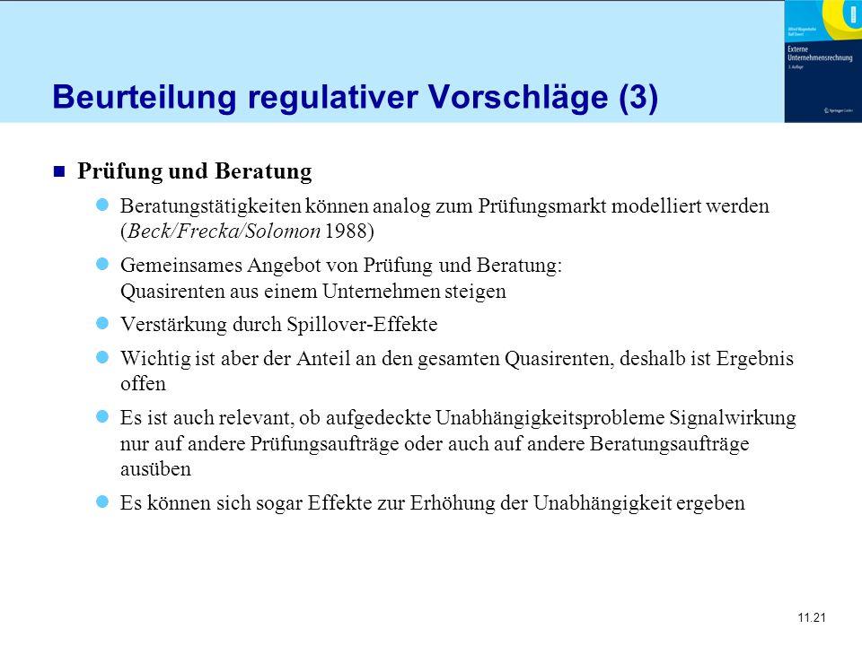 11.21 Beurteilung regulativer Vorschläge (3) n Prüfung und Beratung Beratungstätigkeiten können analog zum Prüfungsmarkt modelliert werden (Beck/Freck