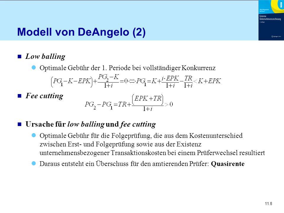 11.9 Modell von DeAngelo (3) n Drei Perioden: Periode 0 vorgeschaltet n Prüfungsgebühr Gebühr des Konkurrenzprüfers in Periode 1 Gebühr des amtierenden Prüfers in Periode 1 Barwert der Quasirenten in Periode 1