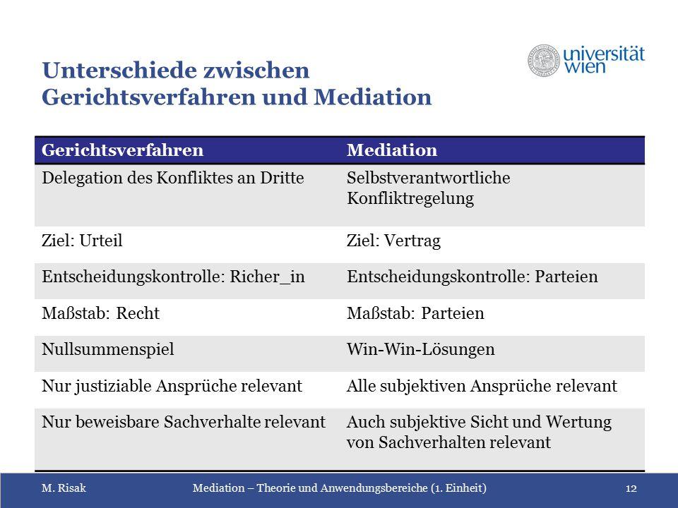 M. RisakMediation – Theorie und Anwendungsbereiche (1. Einheit)12 Unterschiede zwischen Gerichtsverfahren und Mediation GerichtsverfahrenMediation Del