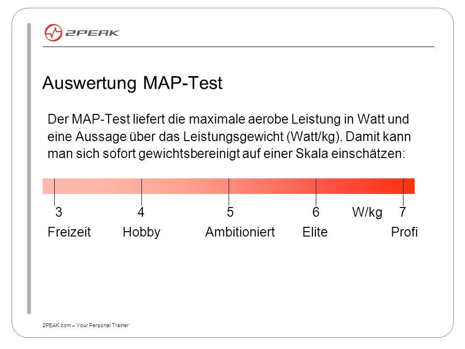 2PEAK.com – Your Personal Trainer Auswertung MAP-Test Der MAP-Test liefert die maximale aerobe Leistung in Watt und eine Aussage über das Leistungsgew