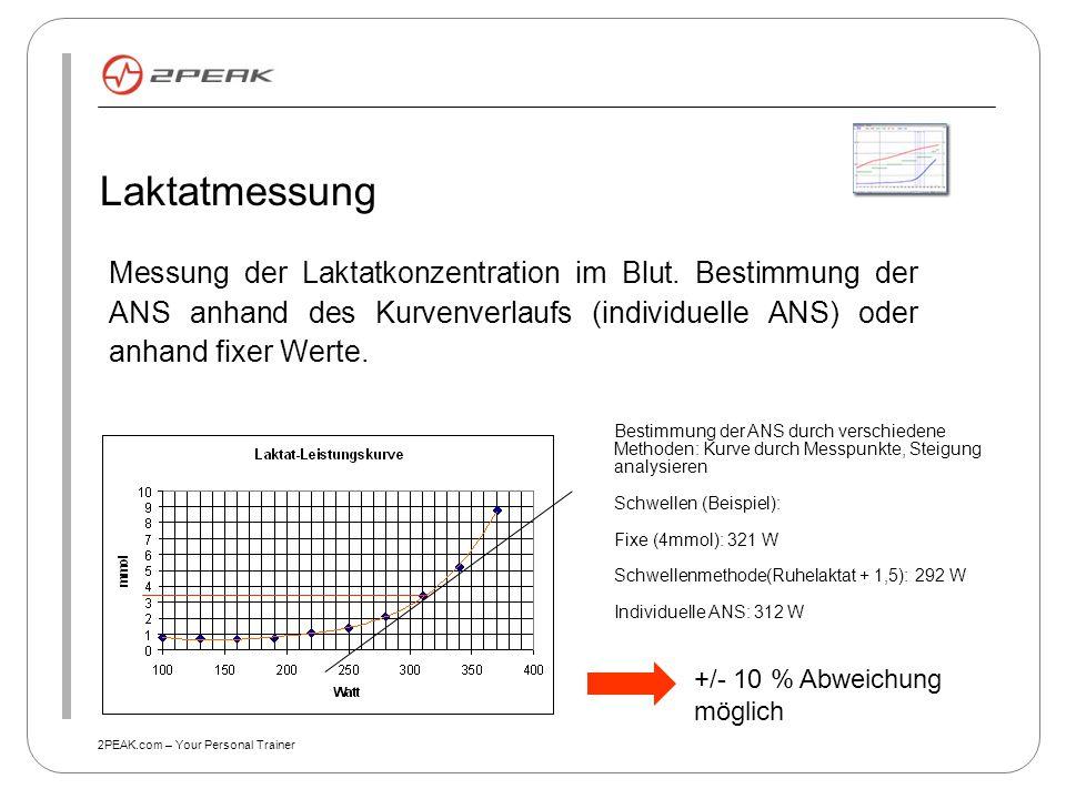 2PEAK.com – Your Personal Trainer Laktatmessung Messung der Laktatkonzentration im Blut. Bestimmung der ANS anhand des Kurvenverlaufs (individuelle AN