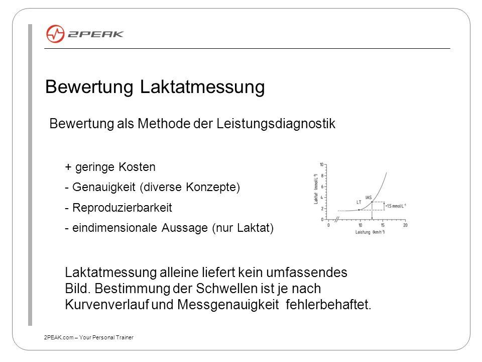 2PEAK.com – Your Personal Trainer Bewertung Laktatmessung Bewertung als Methode der Leistungsdiagnostik + geringe Kosten - Genauigkeit (diverse Konzep