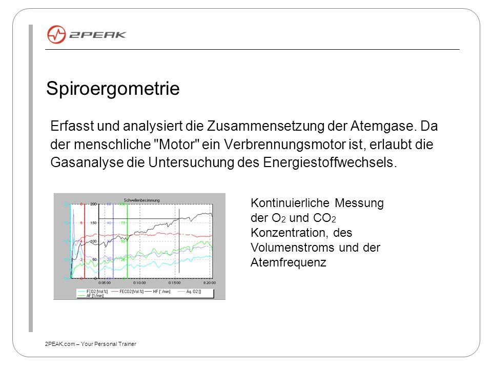 2PEAK.com – Your Personal Trainer Spiroergometrie Erfasst und analysiert die Zusammensetzung der Atemgase. Da der menschliche