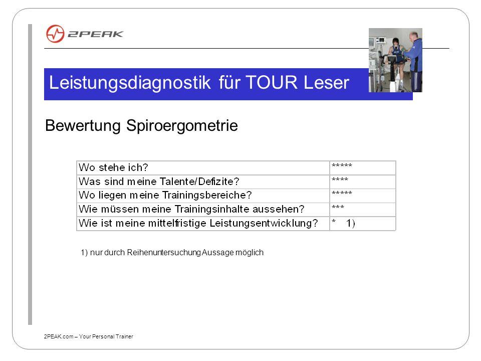 2PEAK.com – Your Personal Trainer Bewertung Spiroergometrie Leistungsdiagnostik für TOUR Leser 1) nur durch Reihenuntersuchung Aussage möglich