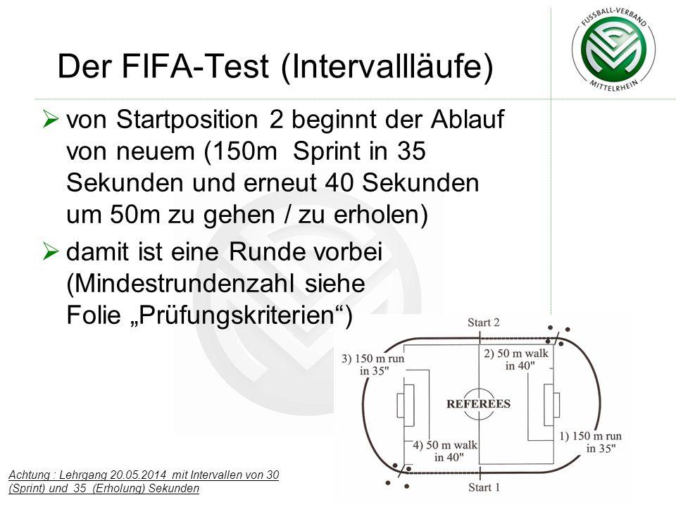 Der FIFA-Test (Intervallläufe)  von Startposition 2 beginnt der Ablauf von neuem (150m Sprint in 35 Sekunden und erneut 40 Sekunden um 50m zu gehen /