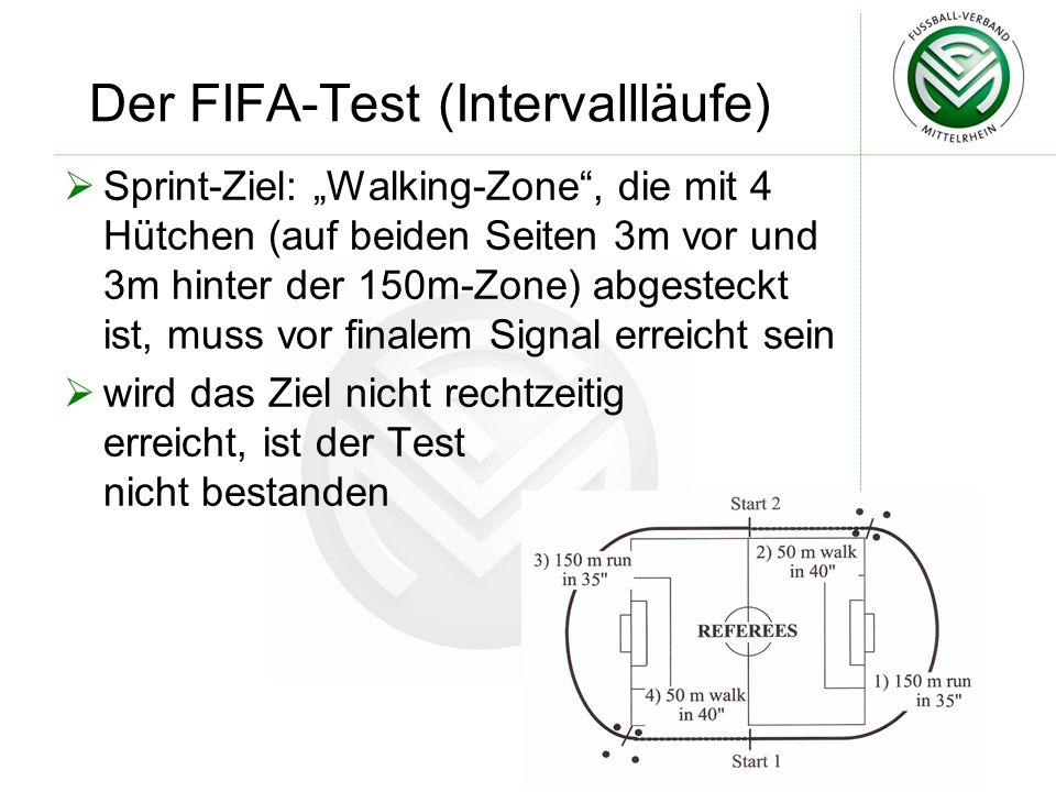 """Der FIFA-Test (Intervallläufe)  Sprint-Ziel: """"Walking-Zone"""", die mit 4 Hütchen (auf beiden Seiten 3m vor und 3m hinter der 150m-Zone) abgesteckt ist,"""