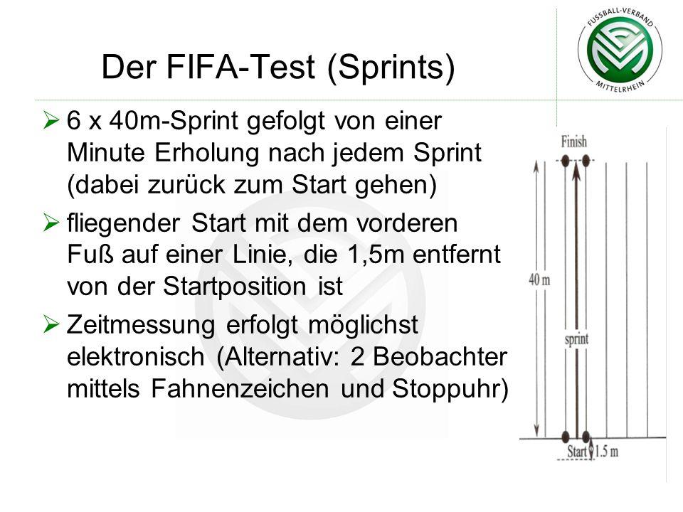 Der FIFA-Test (Sprints)  6 x 40m-Sprint gefolgt von einer Minute Erholung nach jedem Sprint (dabei zurück zum Start gehen)  fliegender Start mit dem