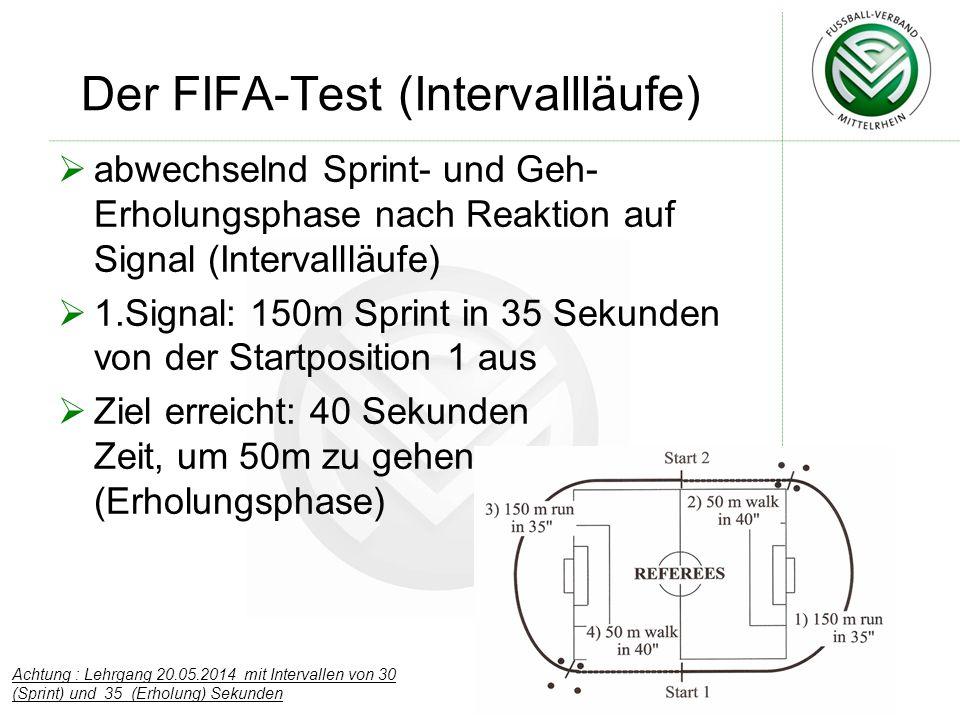 Der FIFA-Test (Intervallläufe)  abwechselnd Sprint- und Geh- Erholungsphase nach Reaktion auf Signal (Intervallläufe)  1.Signal: 150m Sprint in 35 S