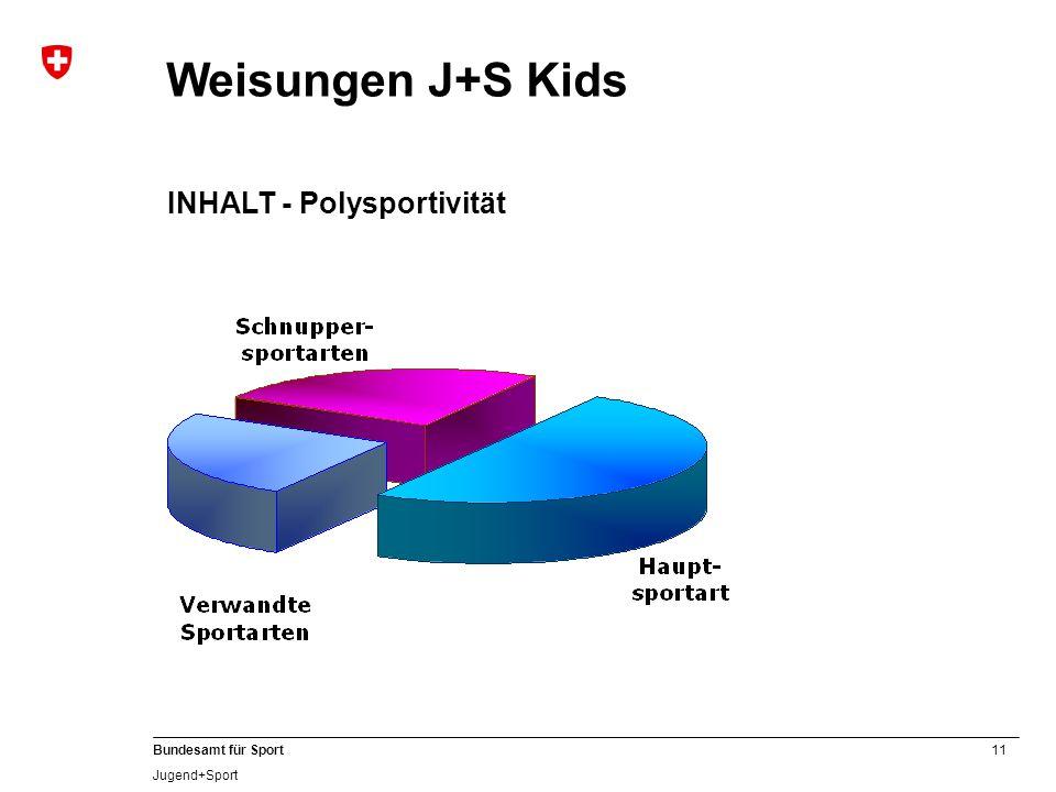 11 Bundesamt für Sport Jugend+Sport Weisungen J+S Kids INHALT - Polysportivität