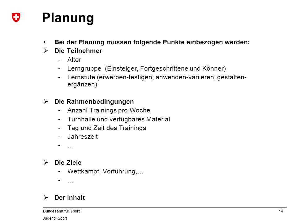 14 Bundesamt für Sport Jugend+Sport Planung Bei der Planung müssen folgende Punkte einbezogen werden:  Die Teilnehmer -Alter -Lerngruppe (Einsteiger,