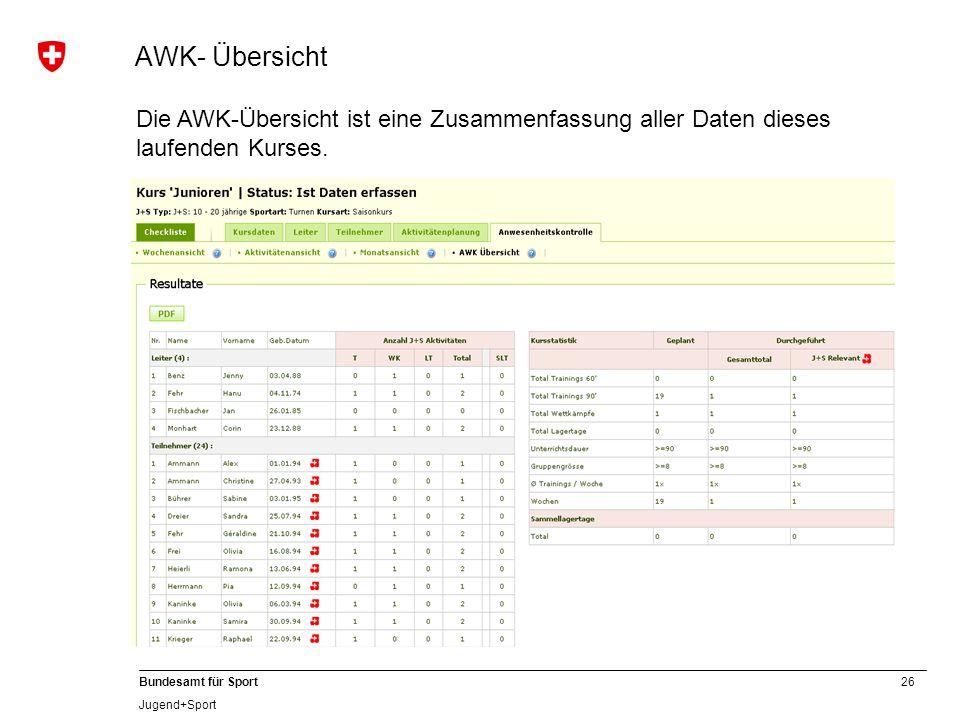 26 Bundesamt für Sport Jugend+Sport Die AWK-Übersicht ist eine Zusammenfassung aller Daten dieses laufenden Kurses. AWK- Übersicht