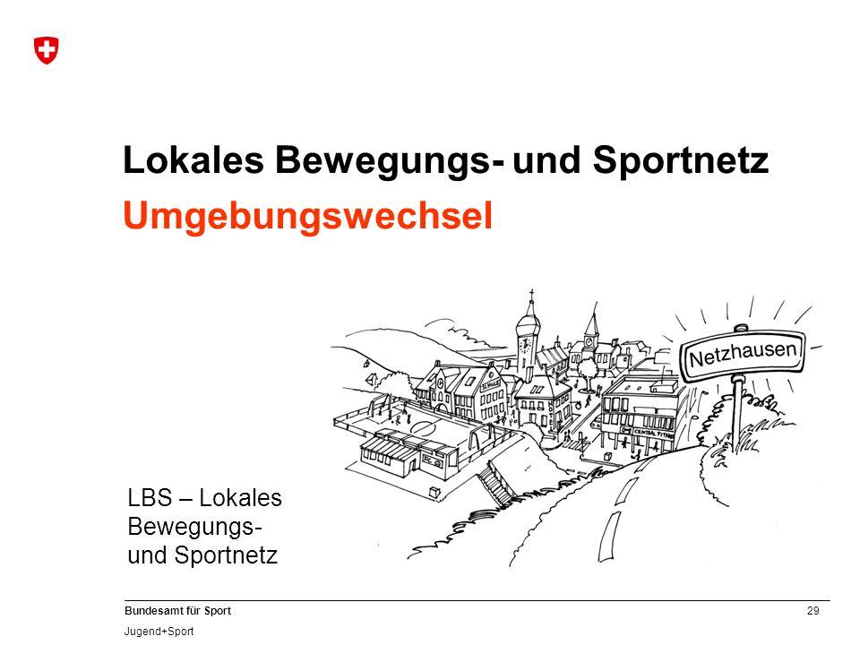 29 Bundesamt für Sport Jugend+Sport Lokales Bewegungs- und Sportnetz Umgebungswechsel LBS – Lokales Bewegungs- und Sportnetz