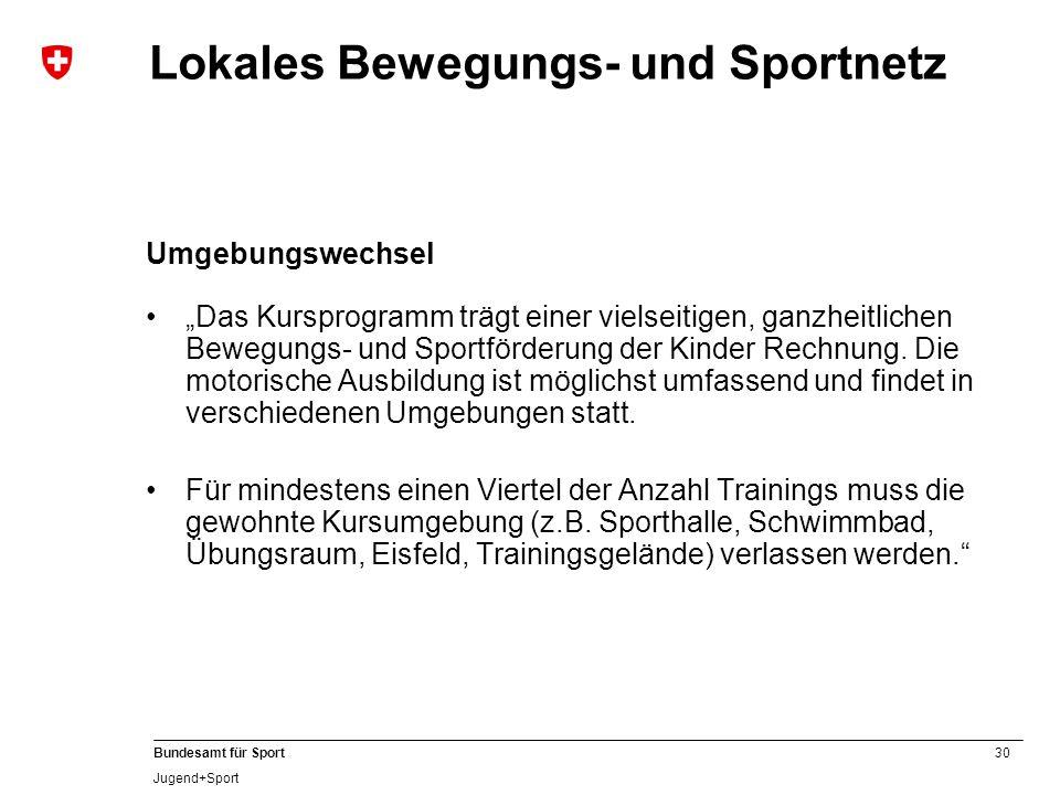 """30 Bundesamt für Sport Jugend+Sport Lokales Bewegungs- und Sportnetz Umgebungswechsel """"Das Kursprogramm trägt einer vielseitigen, ganzheitlichen Bewegungs- und Sportförderung der Kinder Rechnung."""