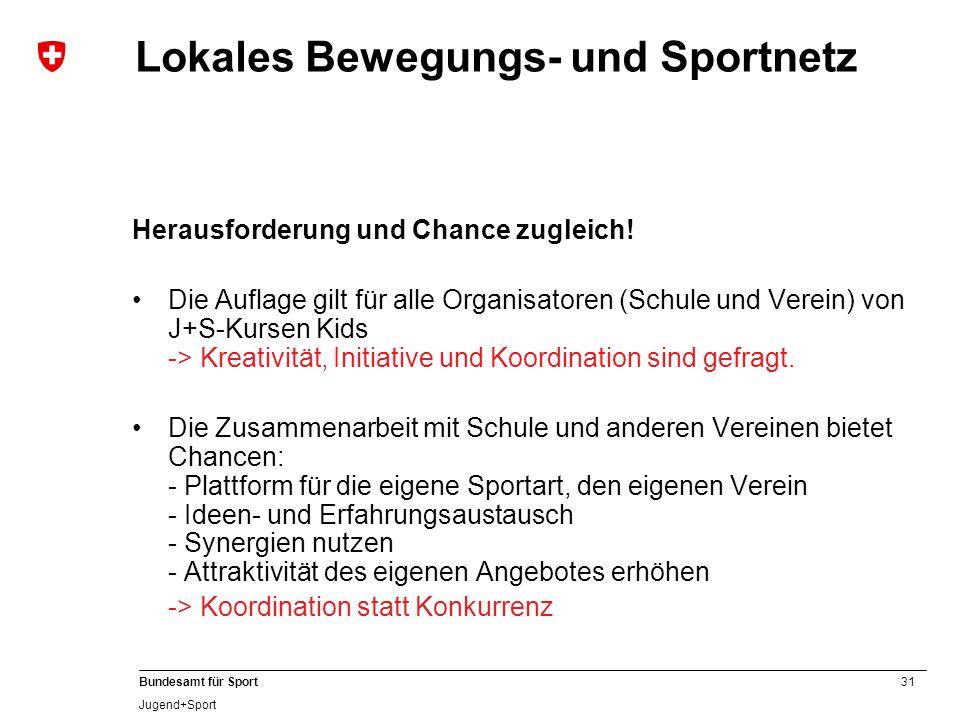 31 Bundesamt für Sport Jugend+Sport Lokales Bewegungs- und Sportnetz Herausforderung und Chance zugleich! Die Auflage gilt für alle Organisatoren (Sch