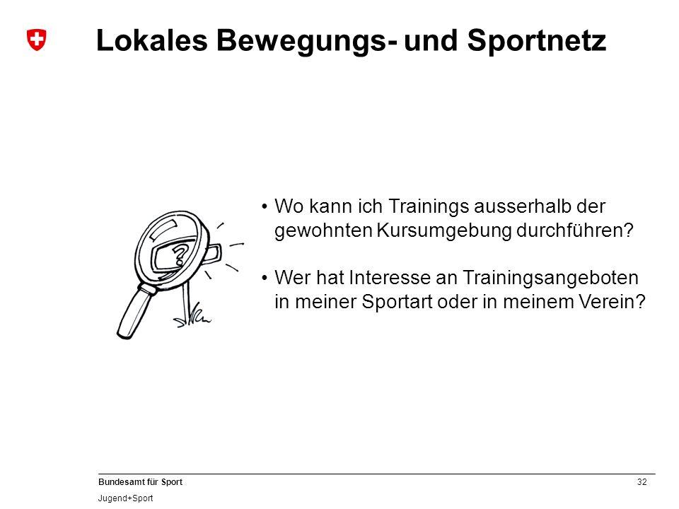 32 Bundesamt für Sport Jugend+Sport Lokales Bewegungs- und Sportnetz Wo kann ich Trainings ausserhalb der gewohnten Kursumgebung durchführen? Wer hat