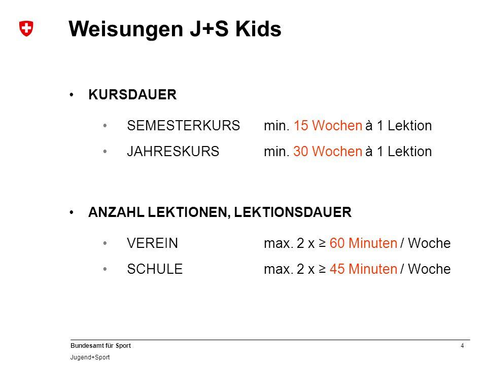 4 Bundesamt für Sport Jugend+Sport KURSDAUER SEMESTERKURS min. 15 Wochen à 1 Lektion JAHRESKURSmin. 30 Wochen à 1 Lektion Weisungen J+S Kids ANZAHL LE