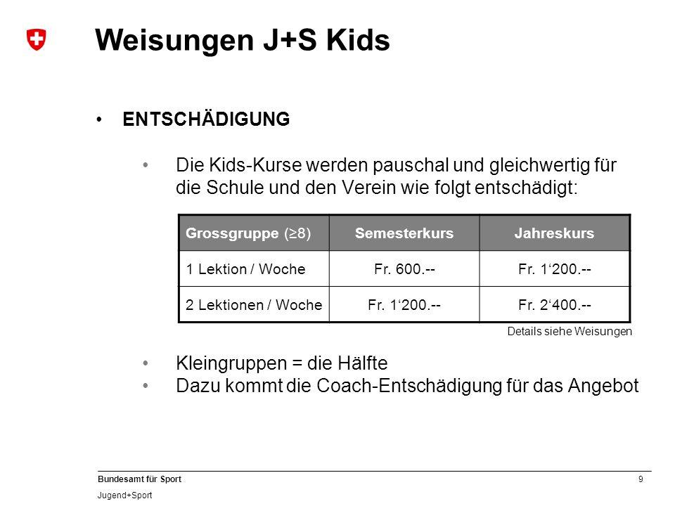 9 Bundesamt für Sport Jugend+Sport ENTSCHÄDIGUNG Die Kids-Kurse werden pauschal und gleichwertig für die Schule und den Verein wie folgt entschädigt: