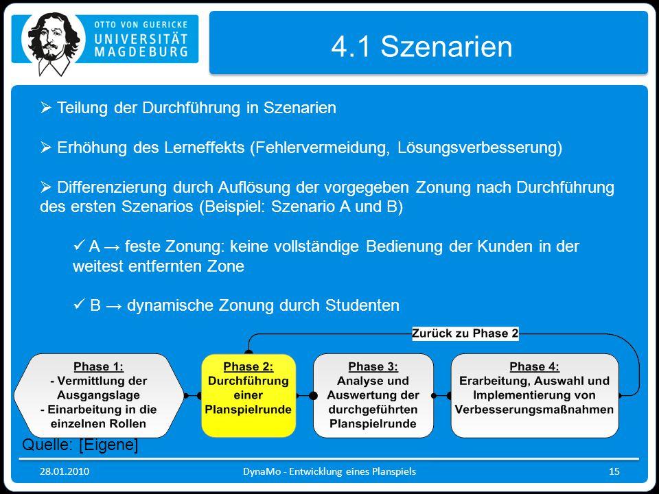 28.01.2010DynaMo - Entwicklung eines Planspiels15 4.1 Szenarien  Teilung der Durchführung in Szenarien  Erhöhung des Lerneffekts (Fehlervermeidung,