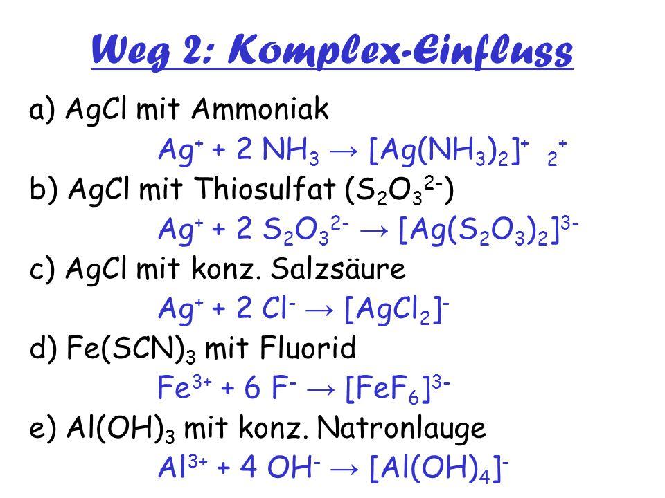 Weg 2: Komplex-Einfluss a) AgCl mit Ammoniak b) AgCl mit Thiosulfat (S 2 O 3 2- ) c) AgCl mit konz. Salzsäure d) Fe(SCN) 3 mit Fluorid e) Al(OH) 3 mit