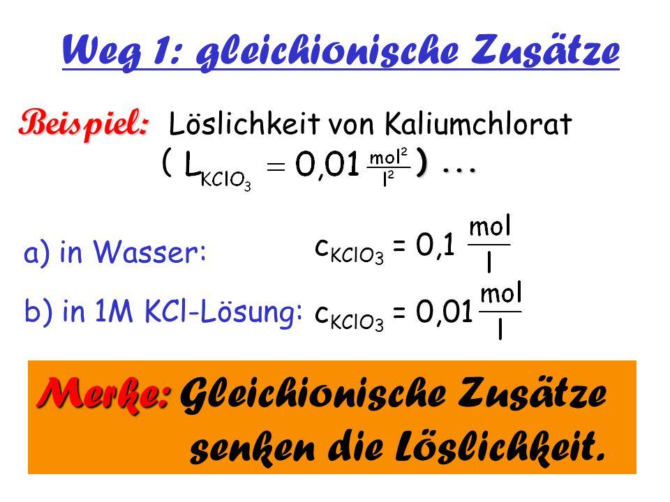 Weg 1: gleichionische Zusätze Beispiel: )... Beispiel: Löslichkeit von Kaliumchlorat ( )... a) in Wasser: c KClO 3 = 0,1b) in 1M KCl-Lösung:c KClO 3 =