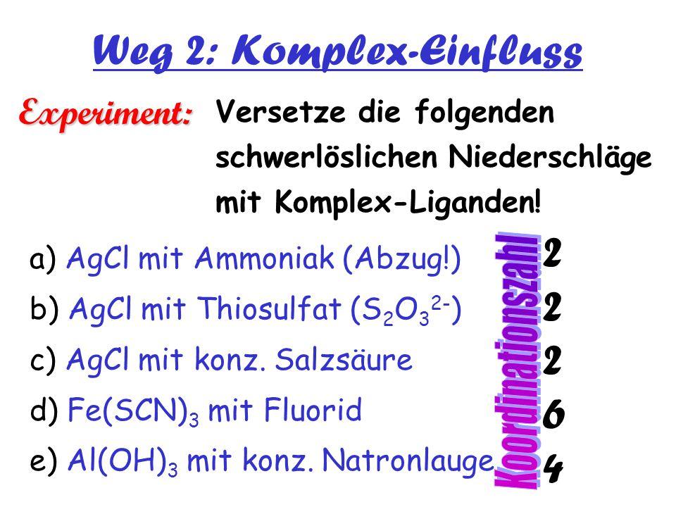 Weg 2: Komplex-Einfluss Experiment: Versetze die folgenden schwerlöslichen Niederschläge mit Komplex-Liganden! a) AgCl mit Ammoniak (Abzug!) b) AgCl m