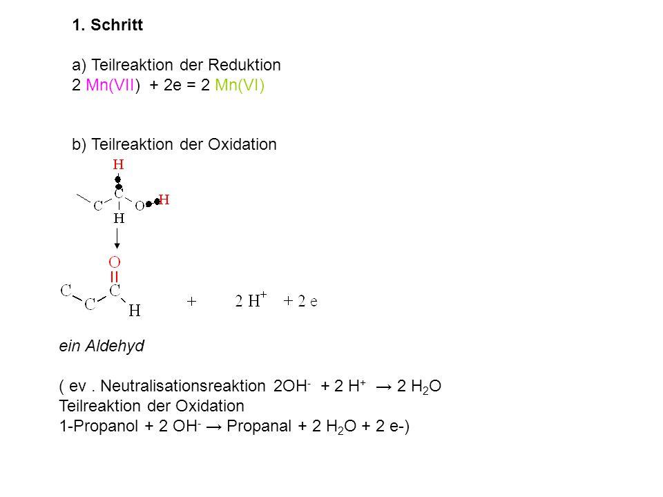1. Schritt a) Teilreaktion der Reduktion 2 Mn(VII) + 2e = 2 Mn(VI) b) Teilreaktion der Oxidation ein Aldehyd ( ev. Neutralisationsreaktion 2OH - + 2 H