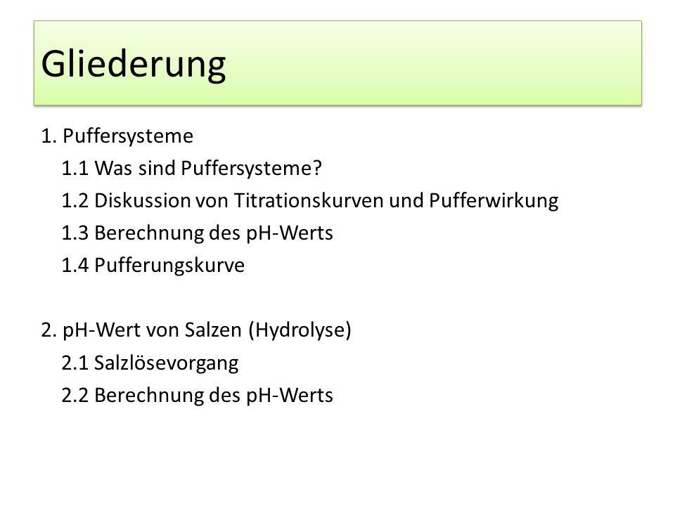 Gliederung 1. Puffersysteme 1.1 Was sind Puffersysteme? 1.2 Diskussion von Titrationskurven und Pufferwirkung 1.3 Berechnung des pH-Werts 1.4 Pufferun