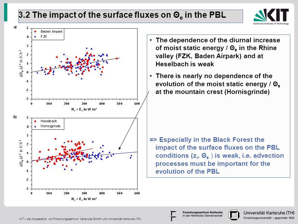 KIT – die Kooperation von Forschungszentrum Karlsruhe GmbH und Universität Karlsruhe (TH) 3.2 The impact of the surface fluxes on Θ e in the PBL The d