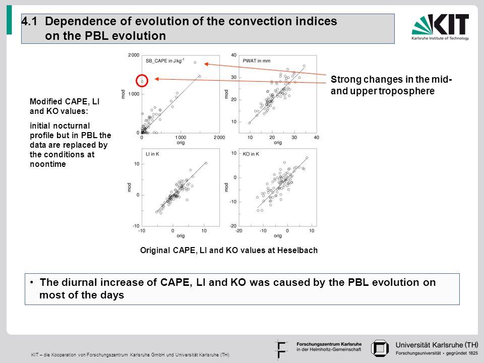 KIT – die Kooperation von Forschungszentrum Karlsruhe GmbH und Universität Karlsruhe (TH) 4.1 Dependence of evolution of the convection indices on the